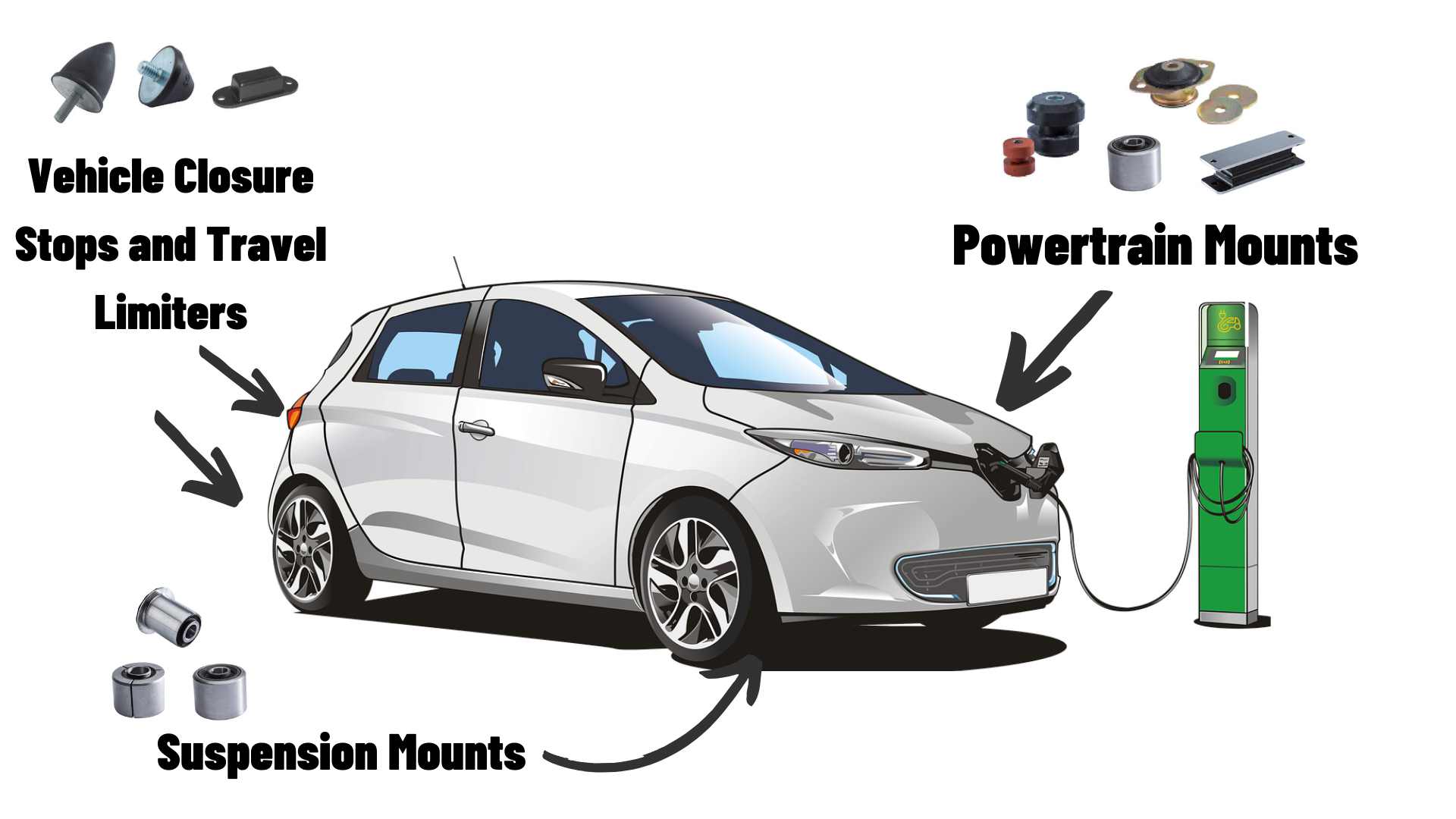 anti-vibration-and-vibration control-electric-car-components